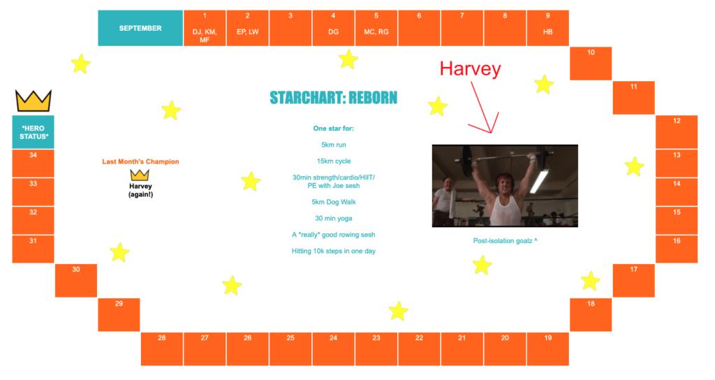 Starchart Screenshot